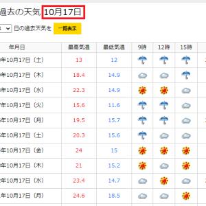 東京マラソン2021 or 2022 ~僕の選択