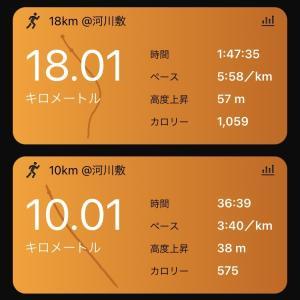 8月初日のポイント練習はコミコミで30km