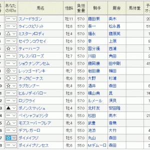 (1, 3)高松宮記念と阪神1~5R 2019/03/22