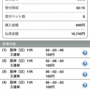 (1)大阪杯回顧
