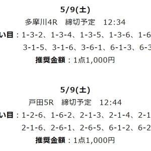 トリプルタイム競艇の無料予想!口コミと検証!【5月9日】