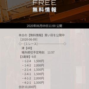 【津】競艇ダイヤモンドの無料予想!口コミと検証!【6月9日】