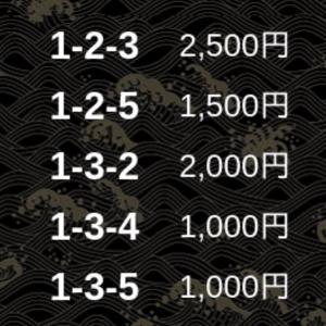 【浜名湖】舟王の無料予想!口コミと検証!【8月8日】