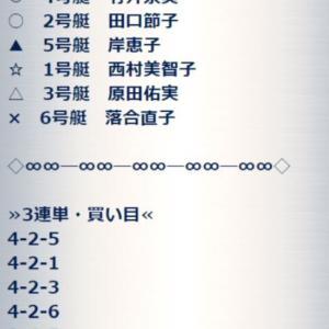 【多摩川】賞金王の無料予想!口コミと検証!【8月9日】