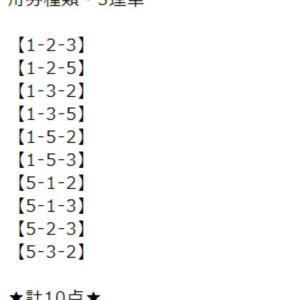 【多摩川】競艇ライフの無料予想!口コミと検証!【8月10日】