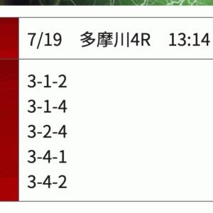 【多摩川】〝競艇インパクト〟の無料予想!口コミと検証!《7月19日》