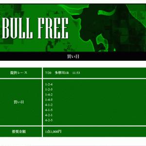 【多摩川】〝競艇BULL〟の無料予想!口コミと検証!《7月20日》