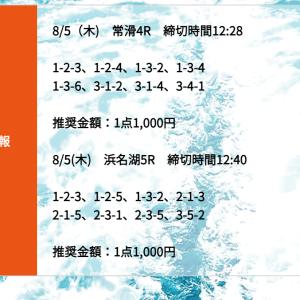 【常滑•浜名湖】〝競艇道〟の無料予想!口コミと検証!《8月5日》
