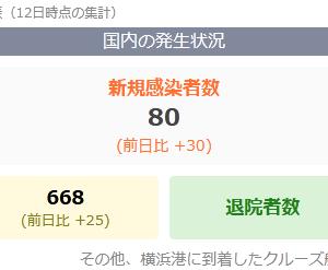 日本は、・・・