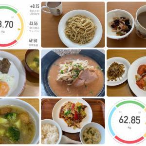 【スタイルアップ100日チャレンジ】85〜91日目