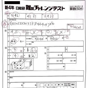 小4・日能研『難関チャレンジテスト』を仮想受験。