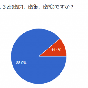 日本語学校は3密?