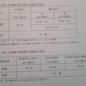 技術士試験結果分析のコツ