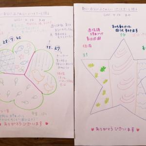 今気になるテーマ「パートナーシップ」Kanaiアートで潜在意識にアクセス!