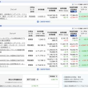 【貸株】2020年5月分の貸株サービスからの入金額は2,701円でした