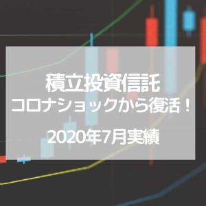 【積立投資信託】コロナショックから復活!セゾン投信が好調