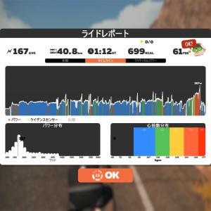 Zwift Riders Choice 60min
