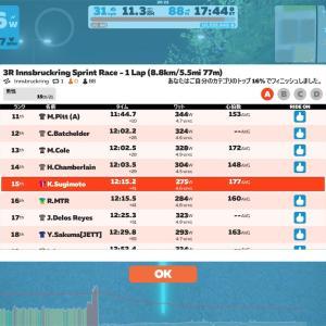 3R Innsbruckring Sprint Race
