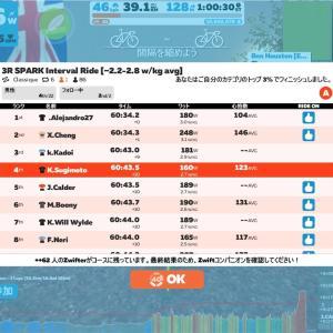 3R Watopia Flat Route Race - 3 Laps (30.3km/18.8mi 162m)