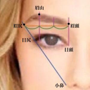 アイブローメイク / 眉の整え方 1