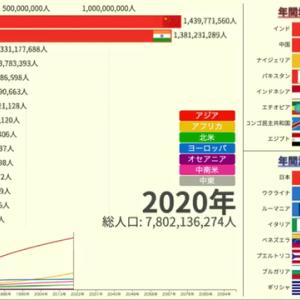 【唖然】いま世界で一番人口の減ってるやばい国がこちら