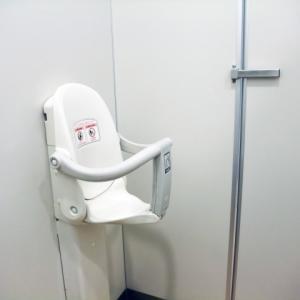 公共のトイレに求めるもの