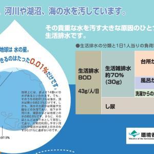 洗浄剤等の販売量(トン)2003年と2018年の比較