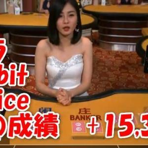 バカラ・bustabit・999Dice成績 +15,334円