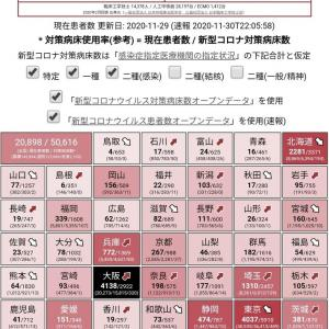 すでに医療崩壊か・・イソジン吉村「全国の皆さん!看護師を大阪に! 助けて!!」→ え~~医療従事者削減原因??