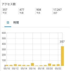 Google砲ならぬK氏砲(笑)