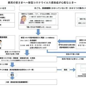 【コロナ速報】東京都で新たに130人以上新型コロナ感染