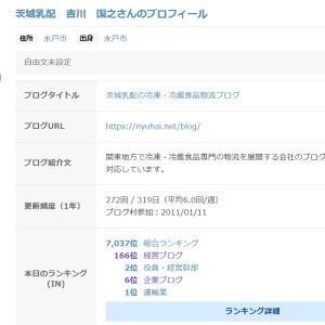 茨城乳配 吉川 国之 さんのブログ