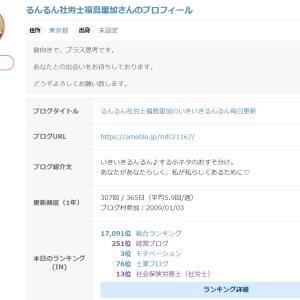 ブログ 「るんるん社労士福島里加のいきいきるんるん毎日更新」