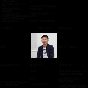 敏感で繊細な人のための心屋カウンセラー紹介② 砂川翔太さん (しょーたさん)