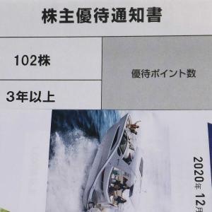 ヤマハ発動機の株主優待(100株長期)