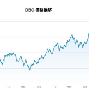 【DBC】インベスコ DBコモディティ・インデックス【総合コモディティETF】