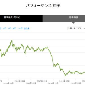 【GSG】iシェアーズ S&P GSCIコモディティ・インデックス・トラスト【コモディティ総合ETF】