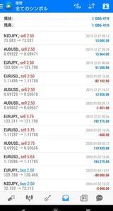 FX自動売買(EA)