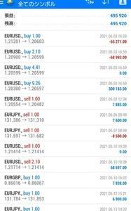 FX自動売買(EA)2021年5月月間報告