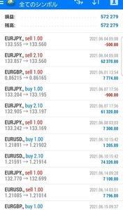 FX自動売買(EA)2021年6月月間報告