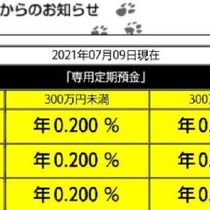 尼崎信用金庫 ウル虎支店の定期預金の金利は0.2%です