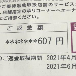 【コスモス薬品】株主優待、やっぱり魅力的(^_^;)