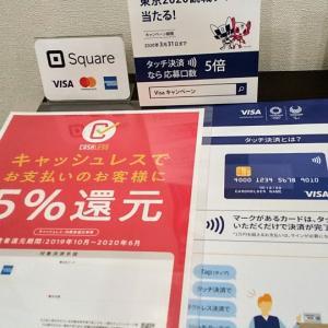 VISAカードのご利用で東京2020観戦チケットがあたる!
