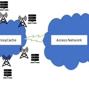 5G通信と自動車のIOT接続