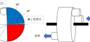 FANローターエンジンの開発・・・その3