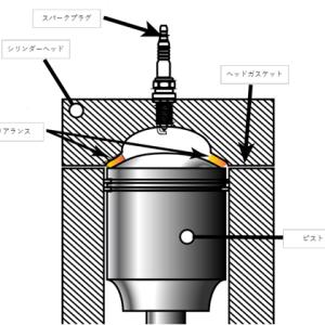 FANローターエンジンの開発・・・その7