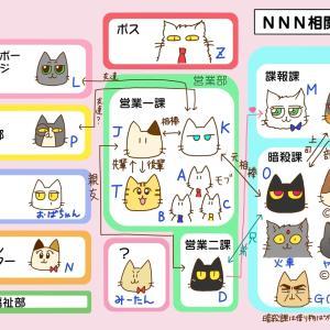 NNN相関図が出来ました(*^^*)