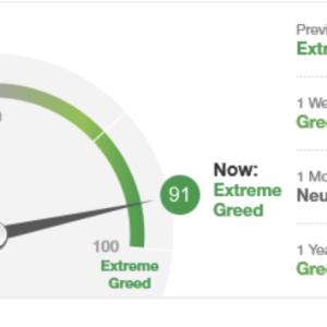株を買う前に見ておきたいFeer & Greed Indexとは?