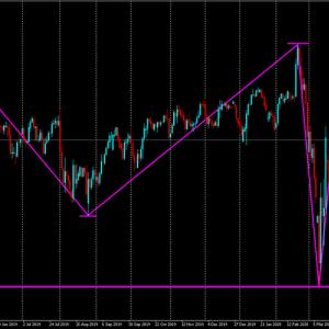 FX~ドル円相場分析~2020/3/29