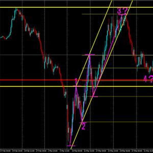 FX~ドル円相場分析~2020/4/4